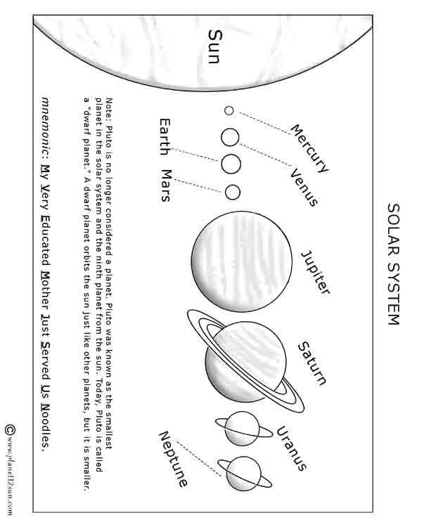solar system planets free printable worksheet kids